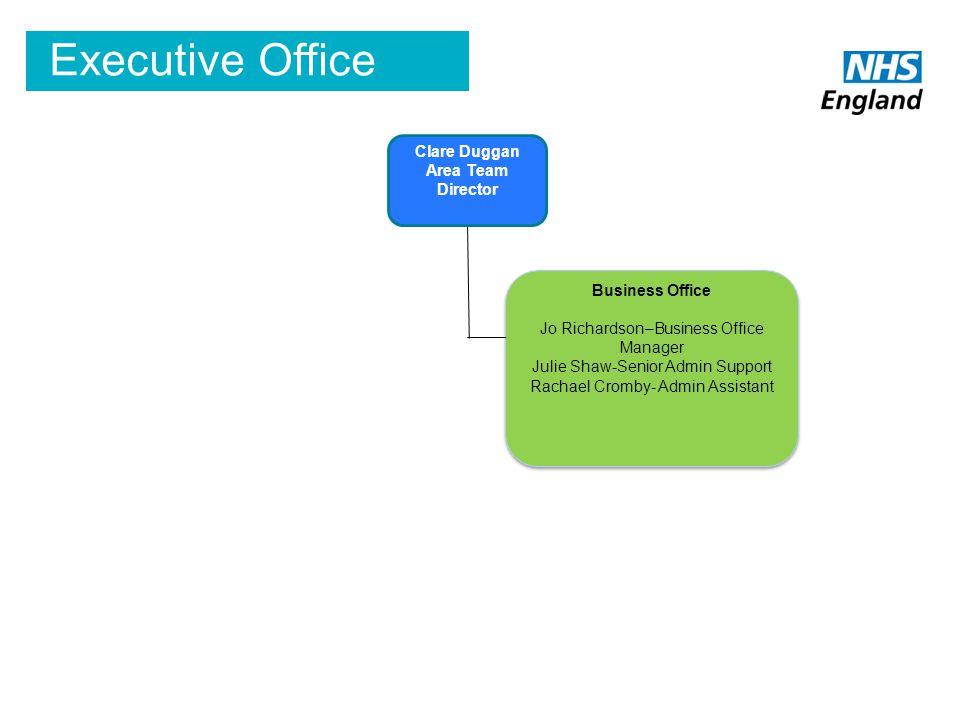 Business Office Jo Richardson–Business Office Manager Julie Shaw-Senior Admin Support Rachael Cromby- Admin Assistant Business Office Jo Richardson–Bu