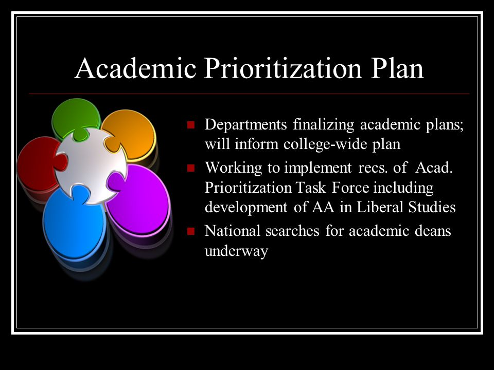 Academic Prioritization Plan Departments finalizing academic plans; will inform college-wide plan Working to implement recs.