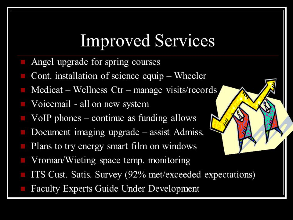 Improved Services Angel upgrade for spring courses Cont. installation of science equip – Wheeler Medicat – Wellness Ctr – manage visits/records Voicem