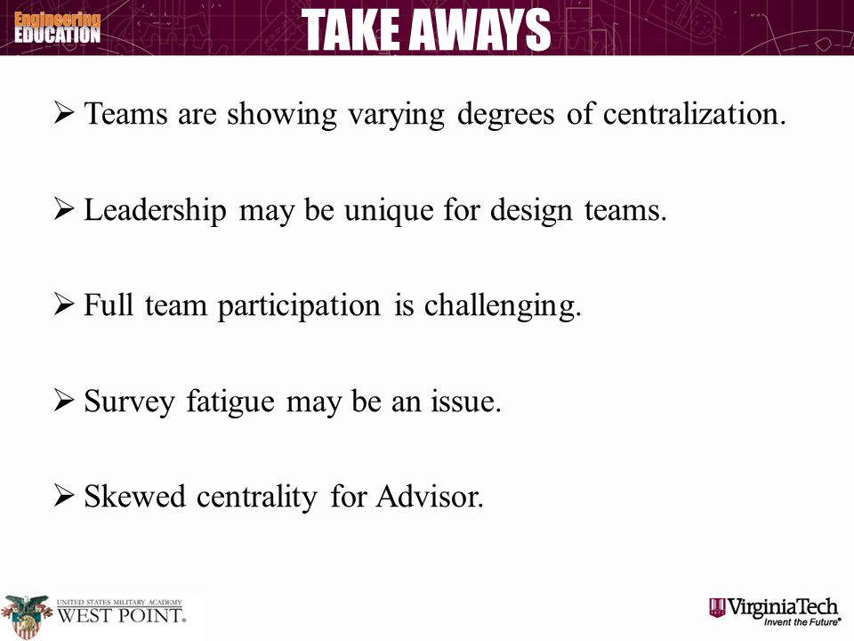 TAKE AWAYS  Teams are showing varying degrees of centralization.  Leadership may be unique for design teams.  Full team participation is challengin