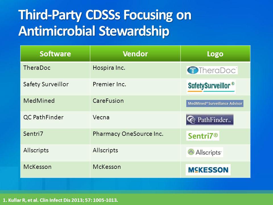 Third-Party CDSSs Focusing on Antimicrobial Stewardship SoftwareVendorLogo TheraDocHospira Inc. Safety SurveillorPremier Inc. MedMinedCareFusion QC Pa