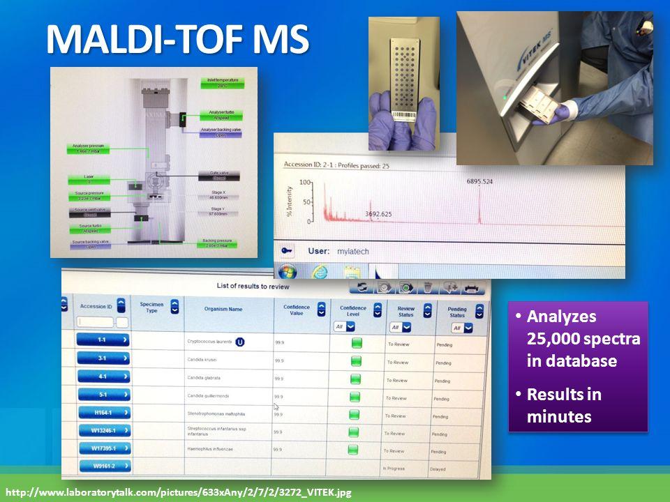 MALDI-TOF MS Analyzes 25,000 spectra in database Results in minutes Analyzes 25,000 spectra in database Results in minutes http://www.laboratorytalk.c