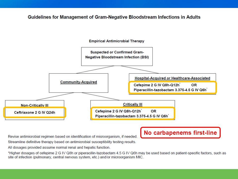 GN BSI No carbapenems first-line