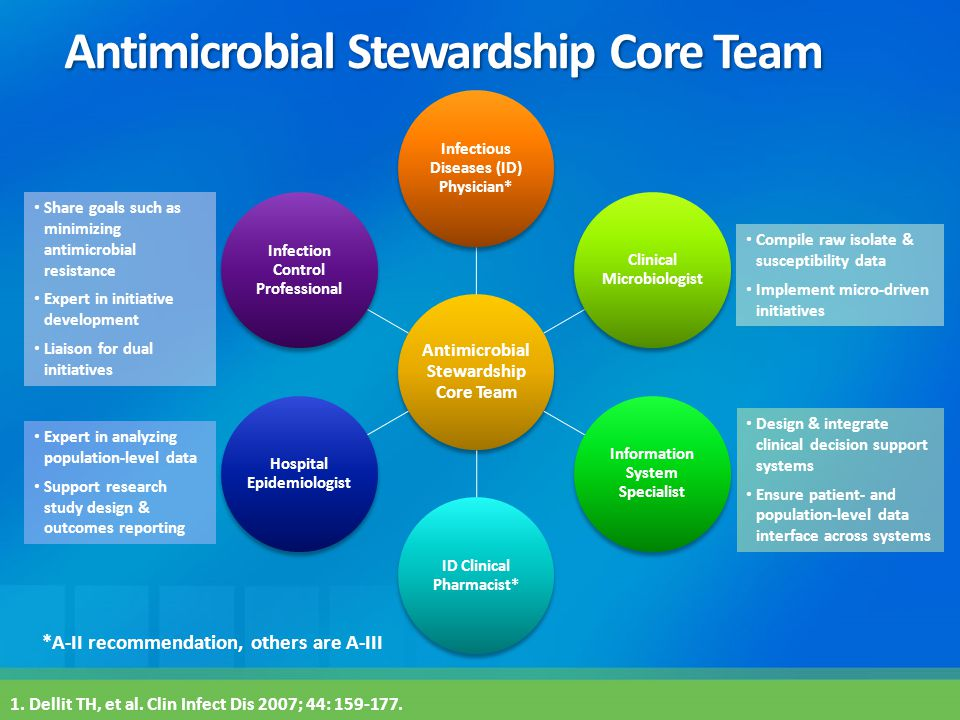 Antimicrobial Stewardship Core Team 1. Dellit TH, et al. Clin Infect Dis 2007; 44: 159-177. Antimicrobial Stewardship Core Team Infectious Diseases (I