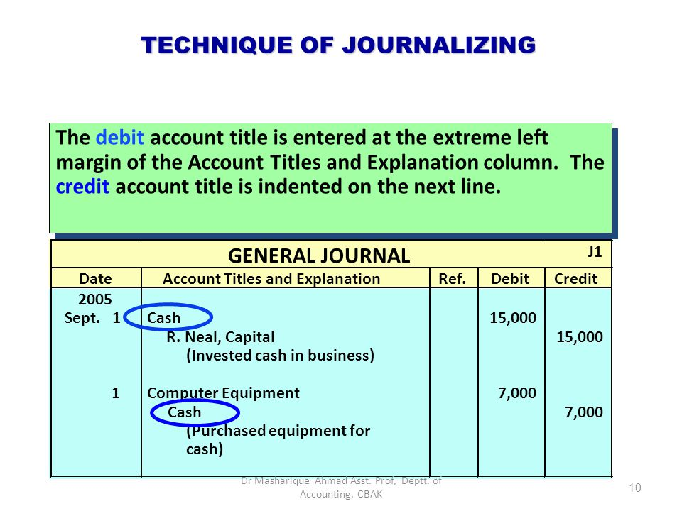 TECHNIQUE OF JOURNALIZING The date of the transaction is entered into the date column. 1 Computer Equipment 7,000 Cash 7,000 (Purchased equipment for