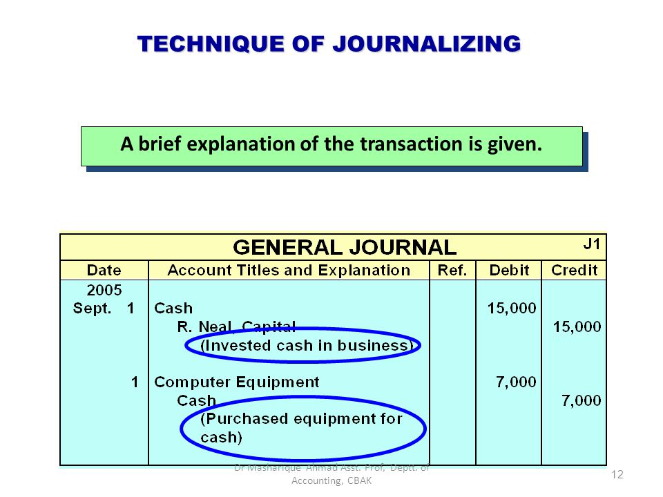 The amounts for the debits are recorded in the Debit column and the amounts for the credits are recorded in the Credit column. 11 TECHNIQUE OF JOURNAL