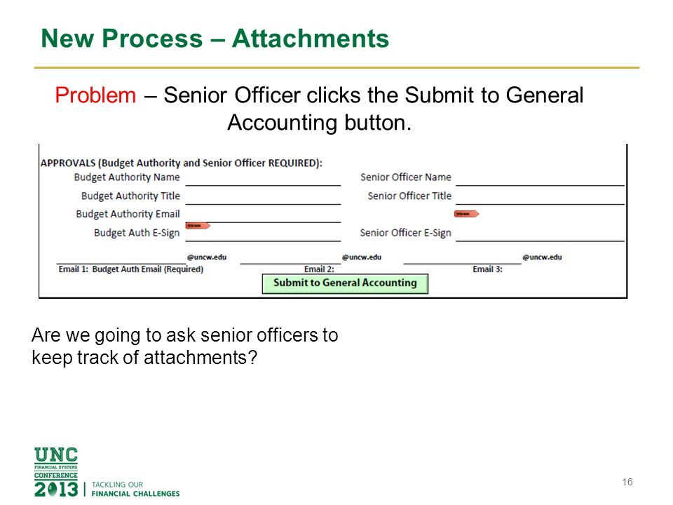New Process – Attachments 16 Problem – Senior Officer clicks the Submit to General Accounting button.