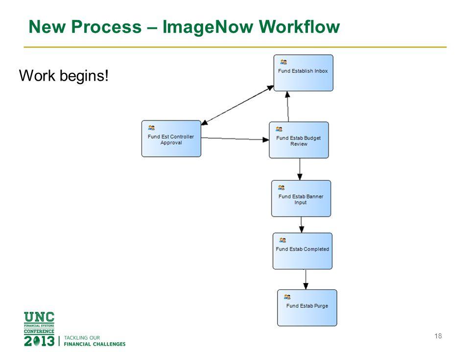 New Process – ImageNow Workflow 18 Work begins!