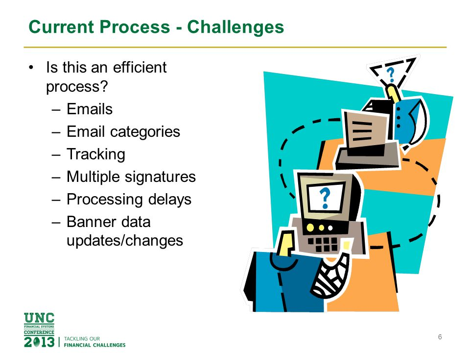 Current Process - Challenges Is this an efficient process.