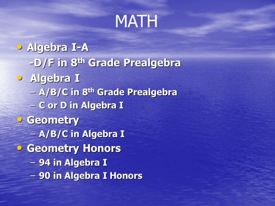 Algebra I-A Algebra I-A -D/F in 8 th Grade Prealgebra -D/F in 8 th Grade Prealgebra Algebra I Algebra I –A/B/C in 8 th Grade Prealgebra –C or D in Algebra I Geometry Geometry –A/B/C in Algebra I Geometry Honors Geometry Honors –94 in Algebra I –90 in Algebra I Honors MATH