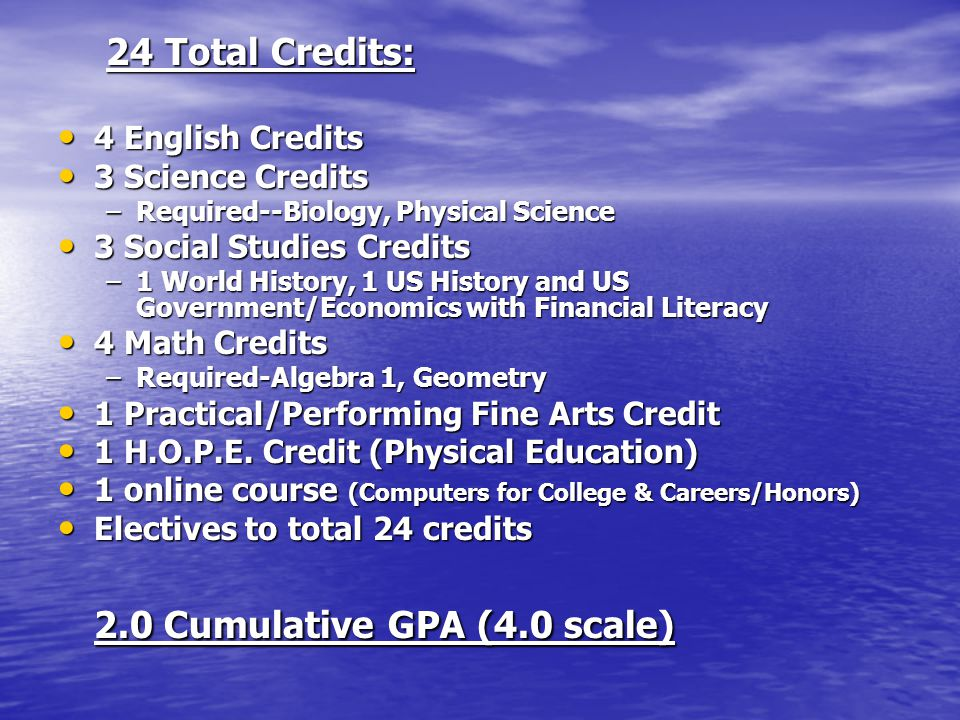 24 Total Credits: 4 English Credits 4 English Credits 3 Science Credits 3 Science Credits –Required--Biology, Physical Science 3 Social Studies Credits 3 Social Studies Credits –1 World History, 1 US History and US Government/Economics with Financial Literacy 4 Math Credits 4 Math Credits –Required-Algebra 1, Geometry 1 Practical/Performing Fine Arts Credit 1 Practical/Performing Fine Arts Credit 1 H.O.P.E.