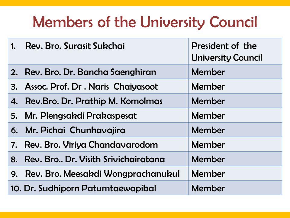 Members of the University Council 1. Rev. Bro. Surasit SukchaiPresident of the University Council 2. Rev. Bro. Dr. Bancha SaenghiranMember 3. Assoc. P