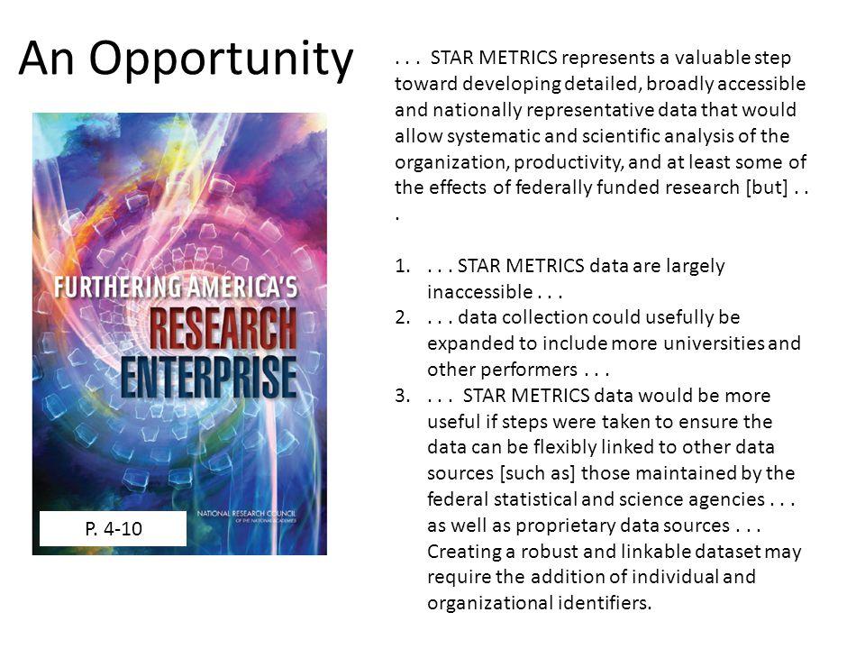 HR data