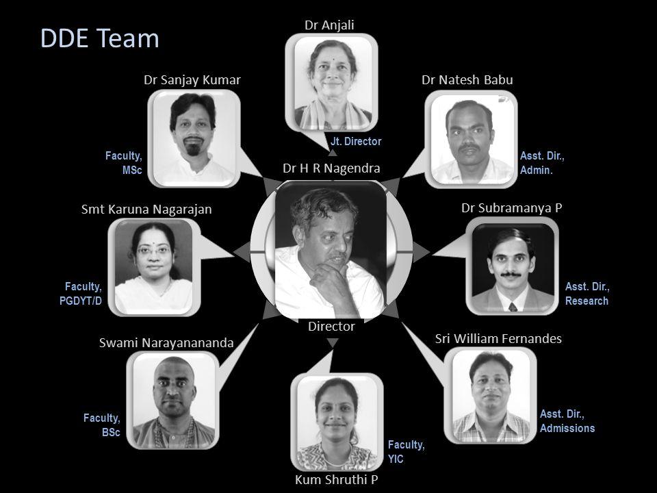 Yoga through Education Asst. Dir., Research Director Jt.