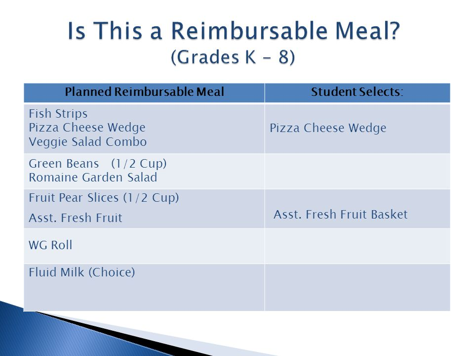 Planned Reimbursable MealStudent Selects: Breaded Chicken Sandwich Burrito w/ Chili Chef Salad w/Roll Seasoned Baked Potato ( 1/2 Cup) Romaine Garden Salad Asst.