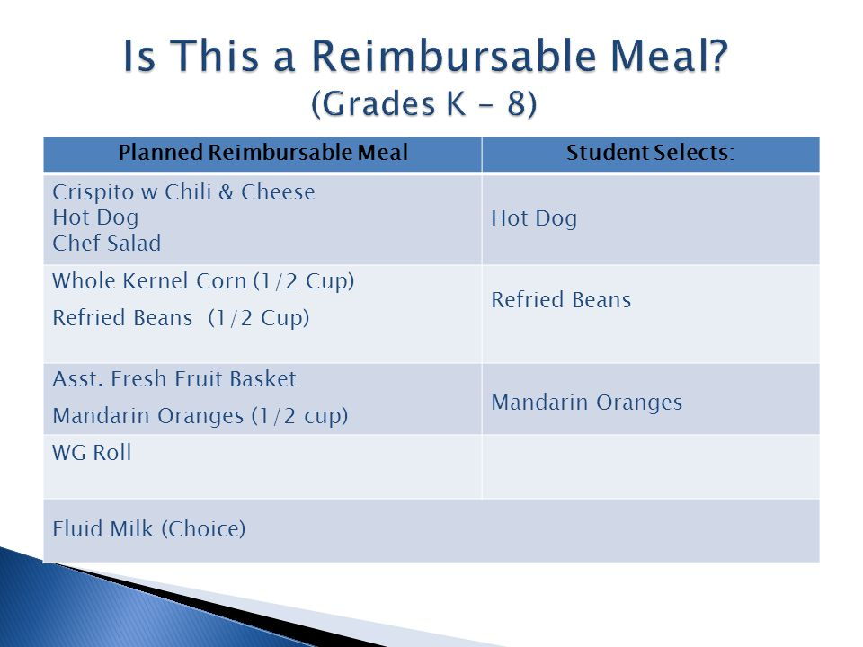 Planned Reimbursable MealStudent Selects: Fish Strips Pizza Cheese Wedge Veggie Salad Combo Pizza Cheese Wedge Green Beans (1/2 Cup) Romaine Garden Salad Fruit Pear Slices (1/2 Cup) Asst.