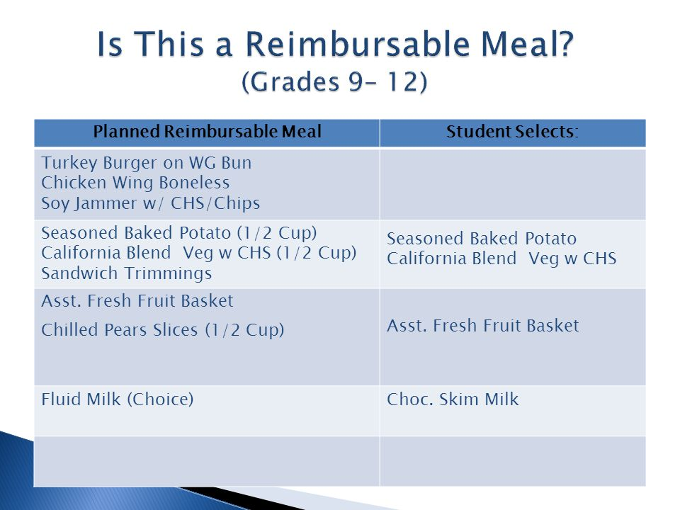 Planned Reimbursable MealStudent Selects: Spaghetti Fish Filet Sandwich Veggie Salad Combo Romaine Garden Salad (1/2 Cup) Green Beans (1/2 Cup) Calf.
