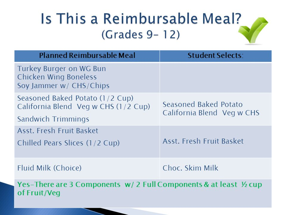 Planned Reimbursable MealStudent Selects: Turkey Burger on WG Bun Chicken Wing Boneless Soy Jammer w/ CHS/Chips Seasoned Baked Potato (1/2 Cup) California Blend Veg w CHS (1/2 Cup) Sandwich Trimmings Seasoned Baked Potato California Blend Veg w CHS Asst.