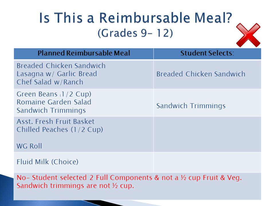 Planned Reimbursable MealStudent Selects: Breaded Chicken Sandwich Lasagna w/ Garlic Bread Chef Salad w/Ranch Breaded Chicken Sandwich Green Beans (1/2 Cup) Romaine Garden Salad Sandwich Trimmings Asst.