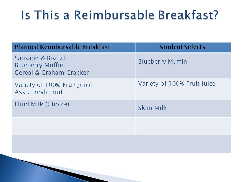Planned Reimbursable BreakfastStudent Selects: Cinnamon Glazed Pancake Breakfast Apple Stick Cereal & Graham Crackers Breakfast Apple Stick Variety of 100% Fruit Juice Asst.