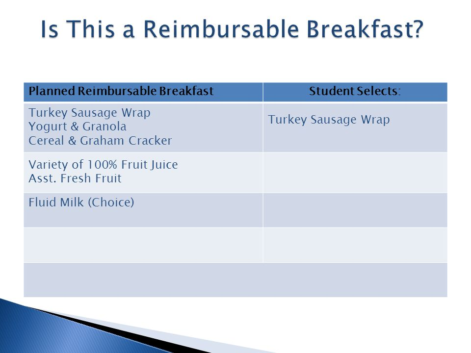 Planned Reimbursable BreakfastStudent Selects: Sausage & Biscuit Blueberry Muffin Cereal & Graham Cracker Blueberry Muffin Variety of 100% Fruit Juice Asst.