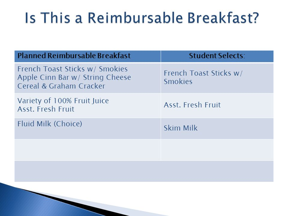 Planned Reimbursable BreakfastStudent Selects: Turkey Sausage Wrap Yogurt & Granola Cereal & Graham Cracker Turkey Sausage Wrap Variety of 100% Fruit Juice Asst.