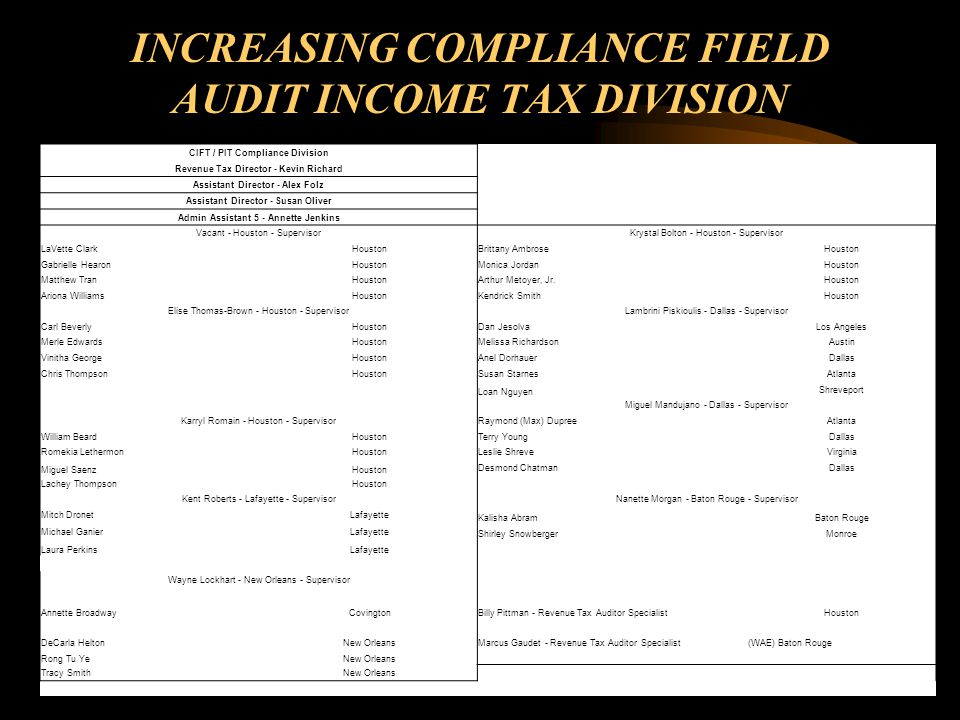 INCREASING COMPLIANCE FIELD AUDIT INCOME TAX DIVISION CIFT / PIT Compliance Division Revenue Tax Director - Kevin Richard Assistant Director - Alex Fo