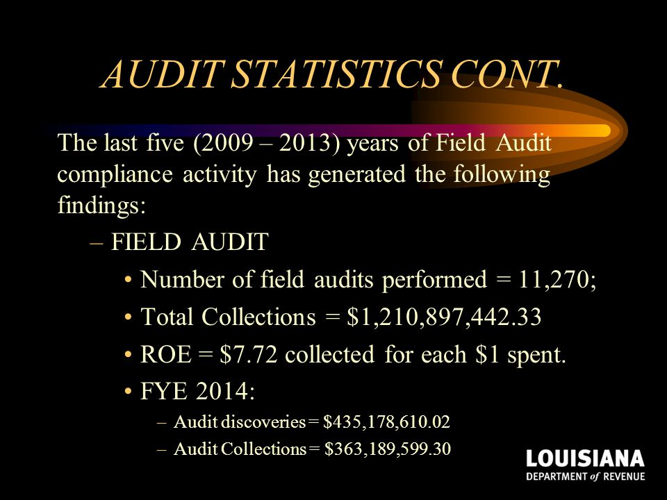 The last five (2009 – 2013) years of Field Audit compliance activity has generated the following findings: –FIELD AUDIT Number of field audits perform