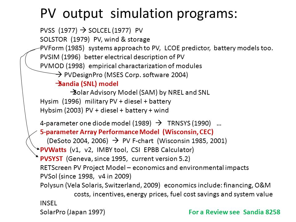 PV output simulation programs: PVSS (1977)  SOLCEL (1977) PV SOLSTOR (1979) PV, wind & storage PVForm (1985) systems approach to PV, LCOE predictor, battery models too.