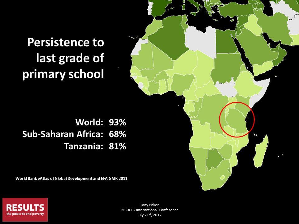 Tony Baker RESULTS International Conference July 21 st, 2012 Persistence to last grade of primary school World:93% Sub-Saharan Africa: 68% Tanzania: 8