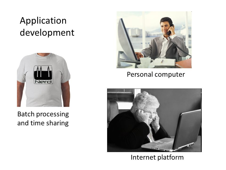 Batch processing and time sharing Personal computer Internet platform Application development