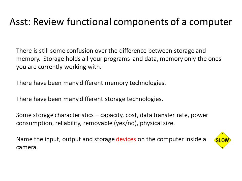 Asst: Review functional components of a computer There is still some confusion over the difference between storage and memory.