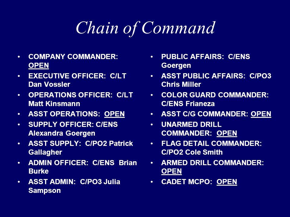 Chain of Command COMPANY COMMANDER: OPEN EXECUTIVE OFFICER: C/LT Dan Vossler OPERATIONS OFFICER: C/LT Matt Kinsmann ASST OPERATIONS: OPEN SUPPLY OFFICER: C/ENS Alexandra Goergen ASST SUPPLY: C/PO2 Patrick Gallagher ADMIN OFFICER: C/ENS Brian Burke ASST ADMIN: C/PO3 Julia Sampson PUBLIC AFFAIRS: C/ENS Goergen ASST PUBLIC AFFAIRS: C/PO3 Chris Miller COLOR GUARD COMMANDER: C/ENS Frianeza ASST C/G COMMANDER: OPEN UNARMED DRILL COMMANDER: OPEN FLAG DETAIL COMMANDER: C/PO2 Cole Smith ARMED DRILL COMMANDER: OPEN CADET MCPO: OPEN