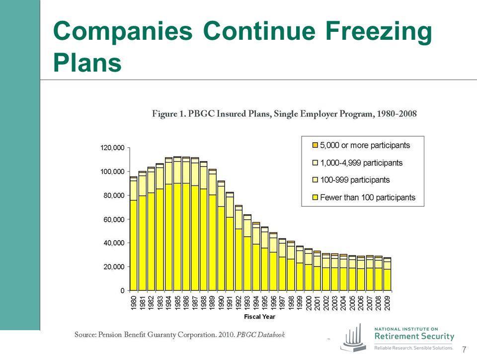 Companies Continue Freezing Plans 7