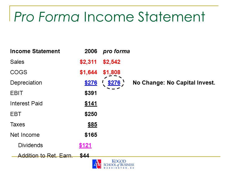 Income Statement 2006pro forma Sales$2,311$2,542 COGS$1,644$1,808 Depreciation $276 $276 No Change: No Capital Invest.