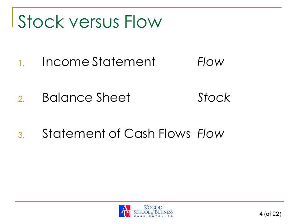 Stock versus Flow 1.Income StatementFlow 2. Balance SheetStock 3.