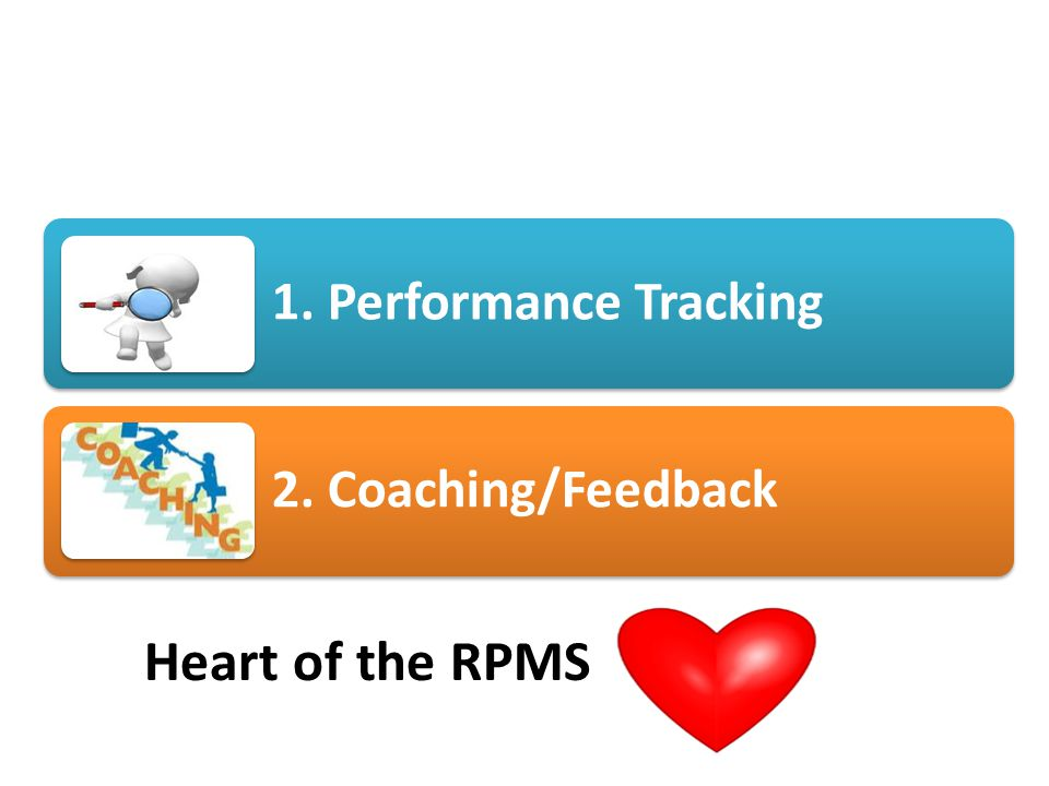 1. Performance Tracking 2. Coaching/Feedback Heart of the RPMS