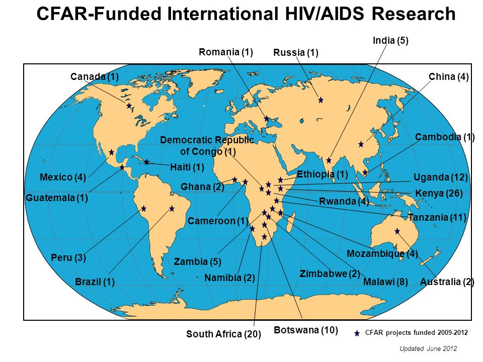 CFAR projects funded 2009-2012 India (5) China (4) Peru (3) Brazil (1) Tanzania (11) South Africa (20) Zambia (5) CFAR-Funded International HIV/AIDS Research Malawi (8) Kenya (26) Cameroon (1) Uganda (12) Botswana (10) Mexico (4) Updated June 2012 Cambodia (1) Zimbabwe (2) Mozambique (4) Namibia (2) Rwanda (4) Russia (1) Canada (1) Democratic Republic of Congo (1) Ethiopia (1) Ghana (2) Guatemala (1) Haiti (1) Romania (1) Australia (2)