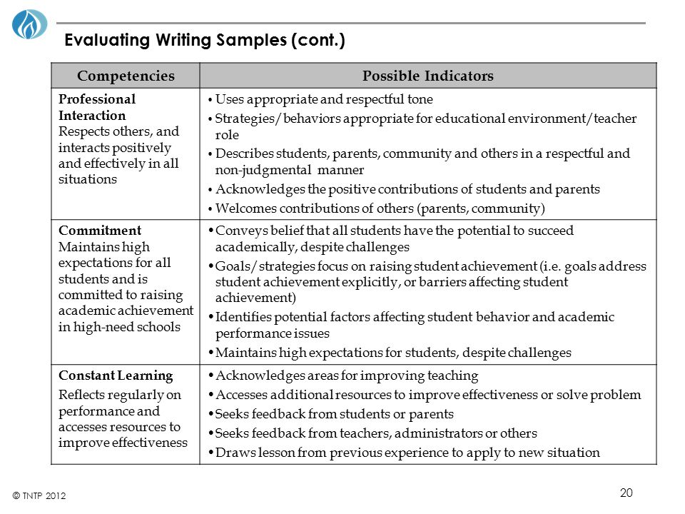 20 © TNTP 2012 Evaluating Writing Samples (cont.) CompetenciesPossible Indicators Professional Interaction Respects others, and interacts positively a