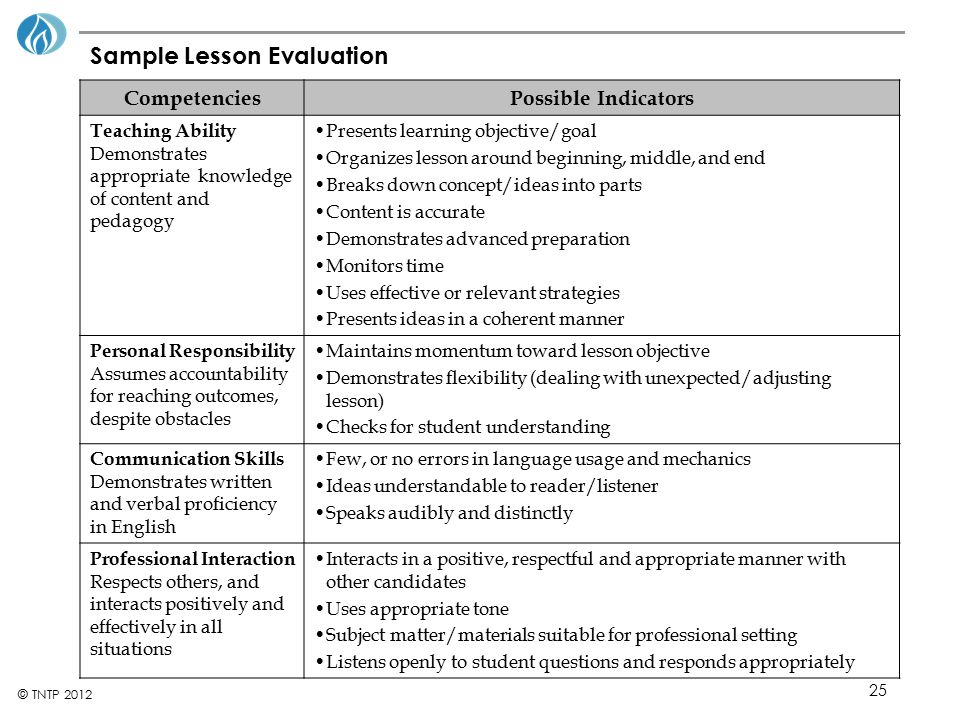 25 © TNTP 2012 Sample Lesson Evaluation CompetenciesPossible Indicators Teaching Ability Demonstrates appropriate knowledge of content and pedagogy Pr