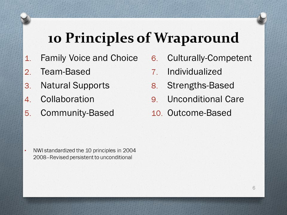 10 Principles of Wraparound 1. Family Voice and Choice 2. Team-Based 3. Natural Supports 4. Collaboration 5. Community-Based NWI standardized the 10 p