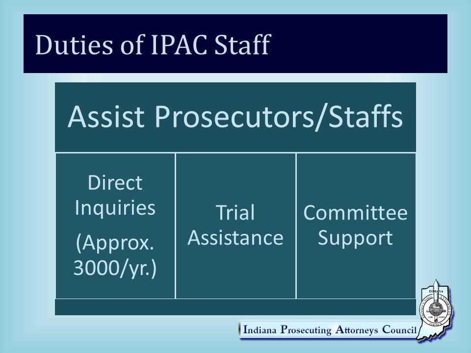 Duties of IPAC Staff Assist Prosecutors/Staffs Direct Inquiries (Approx.