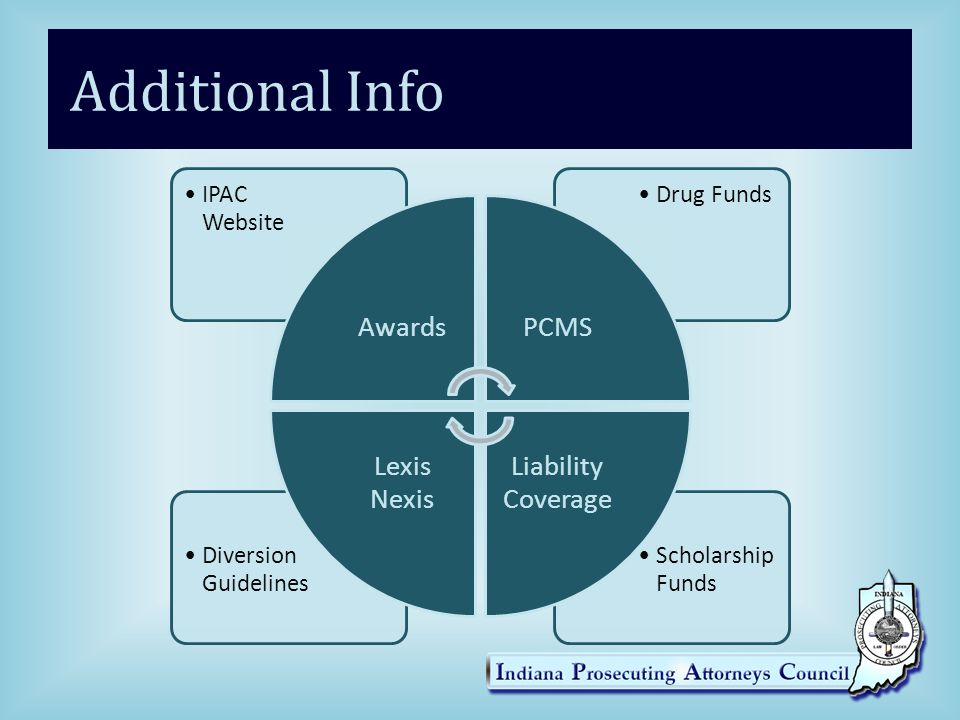 Additional Info Scholarship Funds Diversion Guidelines Drug FundsIPAC Website AwardsPCMS Liability Coverage Lexis Nexis