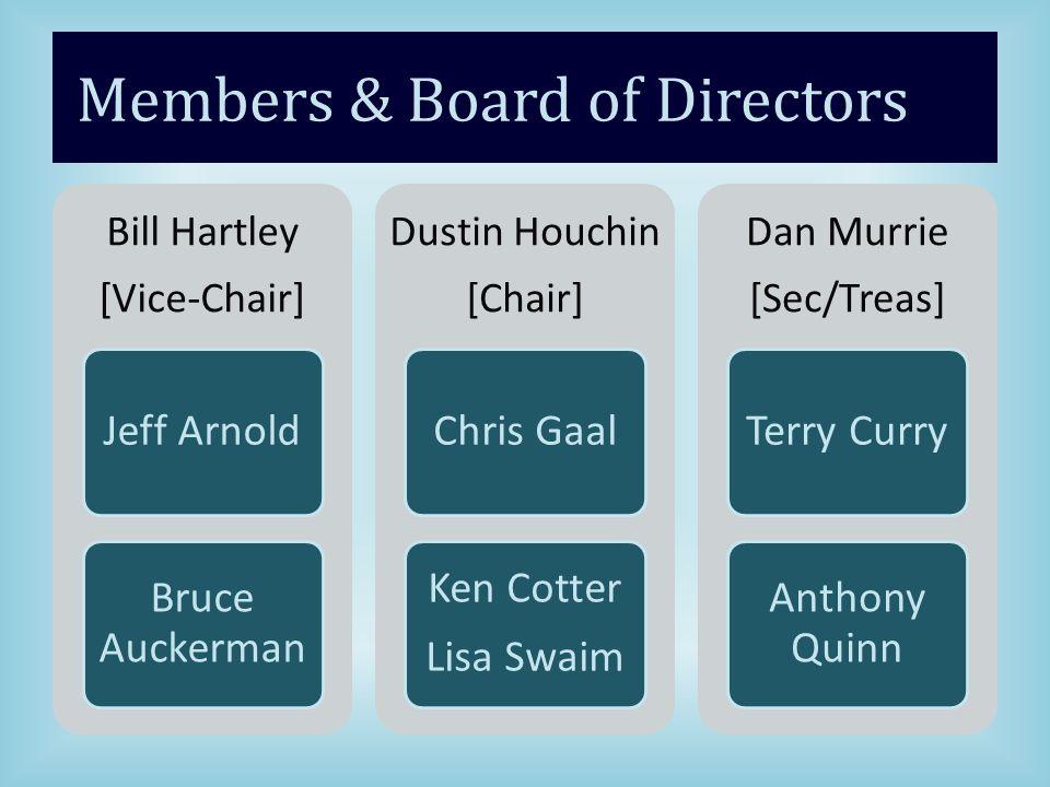 Bill Hartley [Vice-Chair] Jeff Arnold Bruce Auckerman Dustin Houchin [Chair] Chris Gaal Ken Cotter Lisa Swaim Dan Murrie [Sec/Treas] Terry Curry Anthony Quinn
