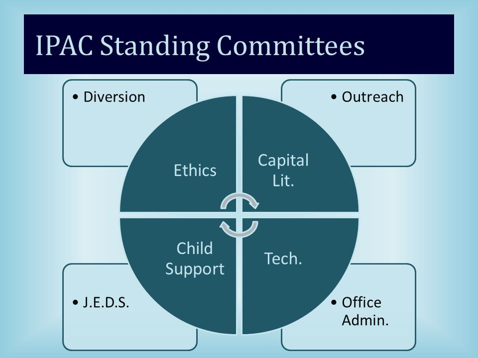 IPAC Standing Committees Office Admin.J.E.D.S. OutreachDiversion Ethics Capital Lit.