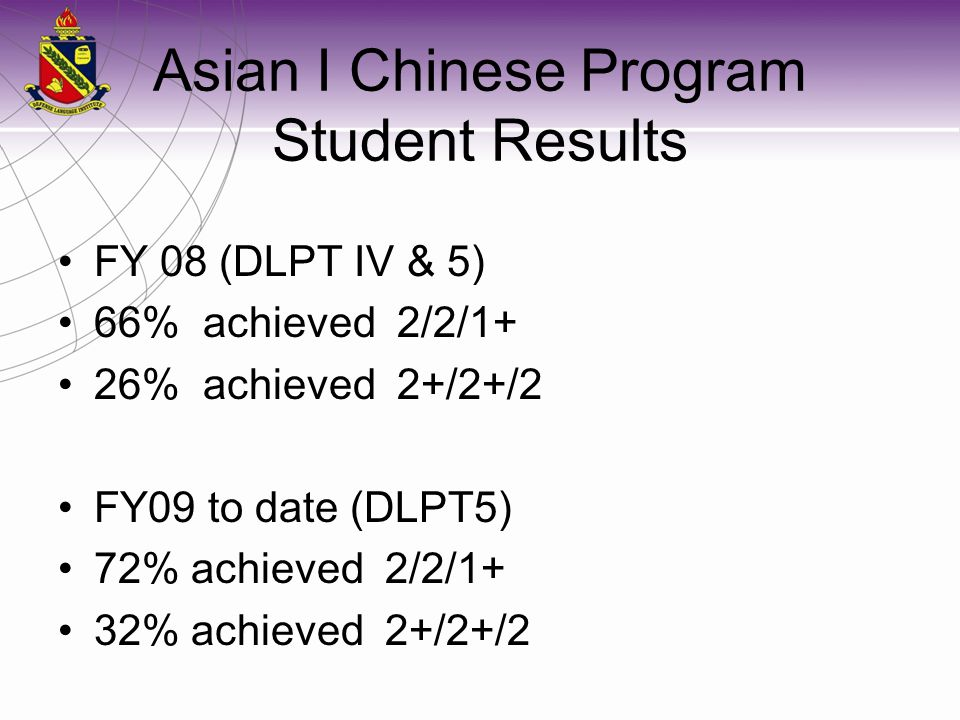 Asian I Chinese Program Student Results FY 08 (DLPT IV & 5) 66% achieved 2/2/1+ 26% achieved 2+/2+/2 FY09 to date (DLPT5) 72% achieved 2/2/1+ 32% achieved 2+/2+/2