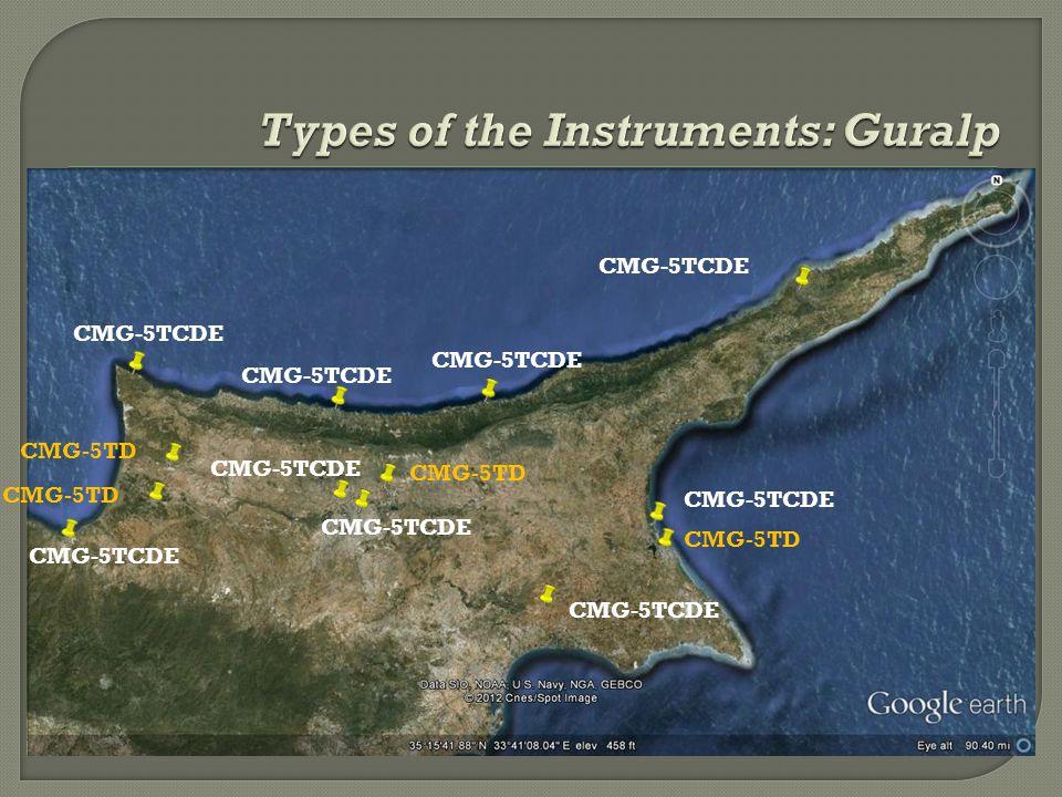 CMG-5TCDE CMG-5TD CMG-5TCDE CMG-5TD CMG-5TCDE