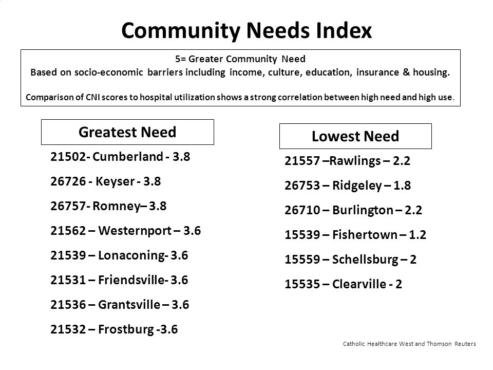 Community Needs Index 5= Greater Community Need Based on socio-economic barriers including income, culture, education, insurance & housing. Comparison