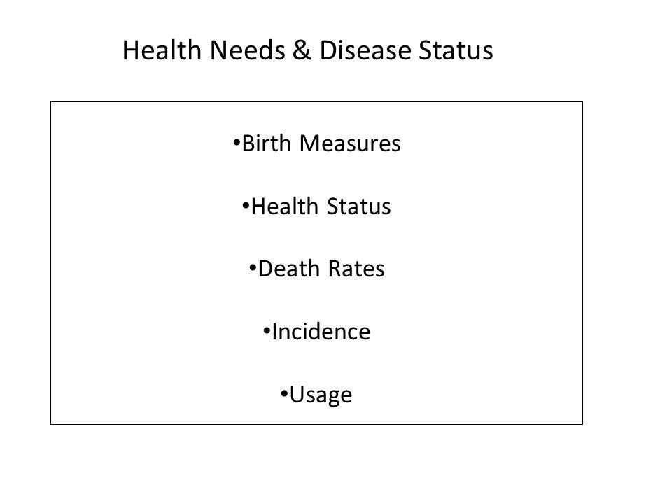 Health Needs & Disease Status Birth Measures Health Status Death Rates Incidence Usage