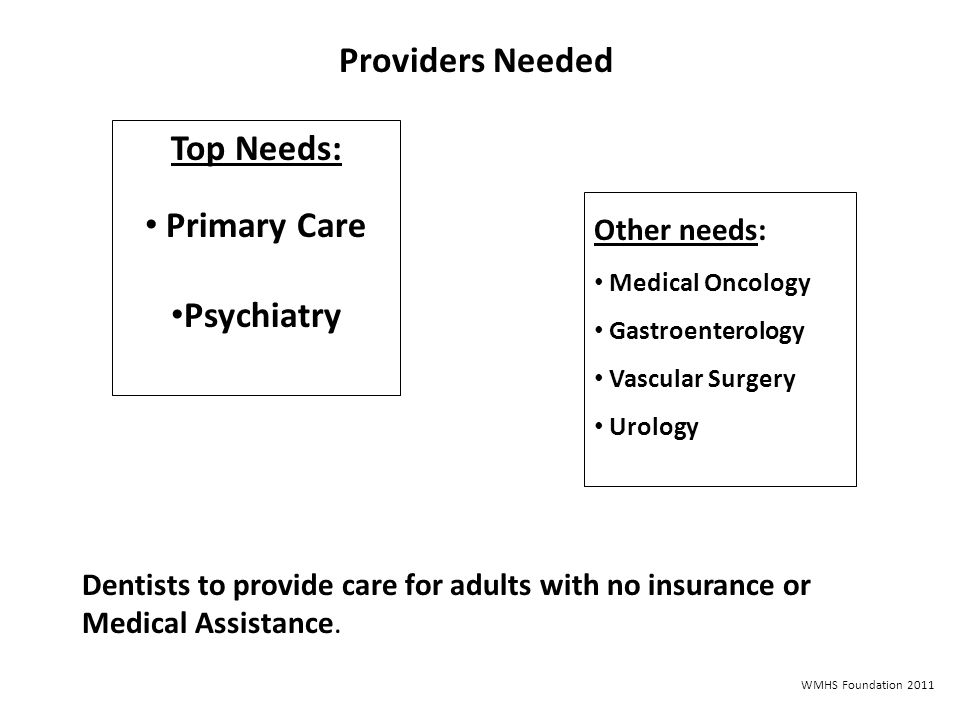 Providers Needed Top Needs: Primary Care Psychiatry Other needs: Medical Oncology Gastroenterology Vascular Surgery Urology Dentists to provide care f